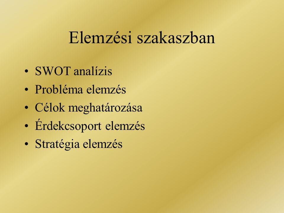 Elemzési szakaszban SWOT analízis Probléma elemzés Célok meghatározása Érdekcsoport elemzés Stratégia elemzés