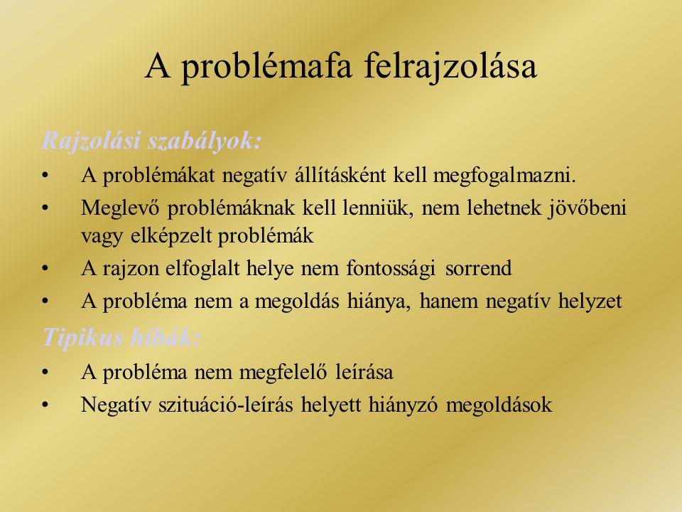 A problémafa felrajzolása Rajzolási szabályok: A problémákat negatív állításként kell megfogalmazni. Meglevő problémáknak kell lenniük, nem lehetnek j