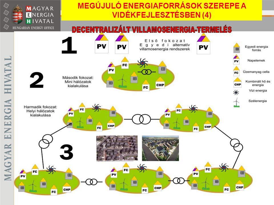 MEGÚJULÓ ENERGIAFORRÁSOK SZEREPE A VIDÉKFEJLESZTÉSBEN (4)
