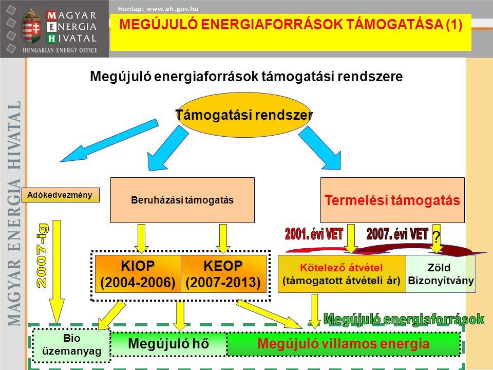 Megújuló energiaforrások támogatási rendszere KIOP (2004-2006) Támogatási rendszer Beruházási támogatás KEOP (2007-2013) Termelési támogatás Kötelező