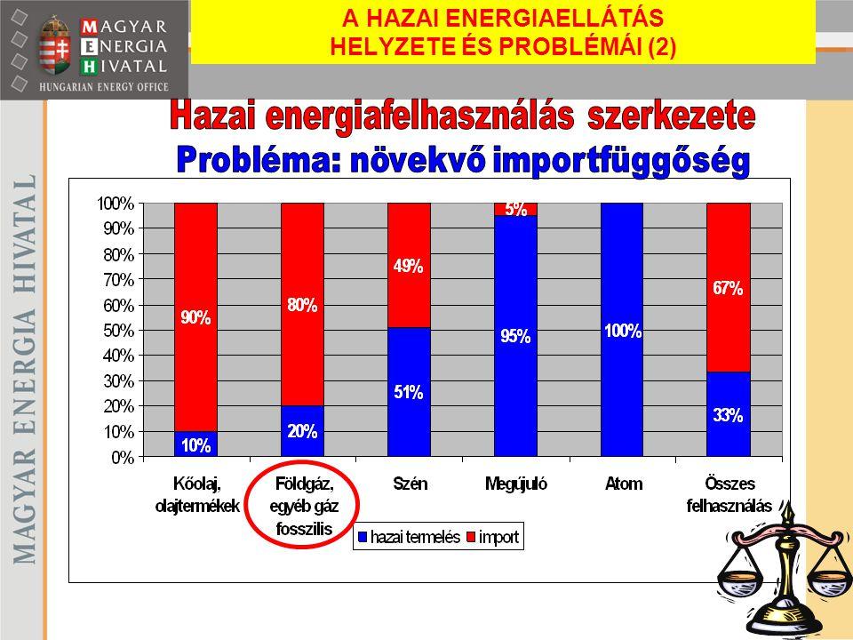 A HAZAI ENERGIAELLÁTÁS HELYZETE ÉS PROBLÉMÁI (2)