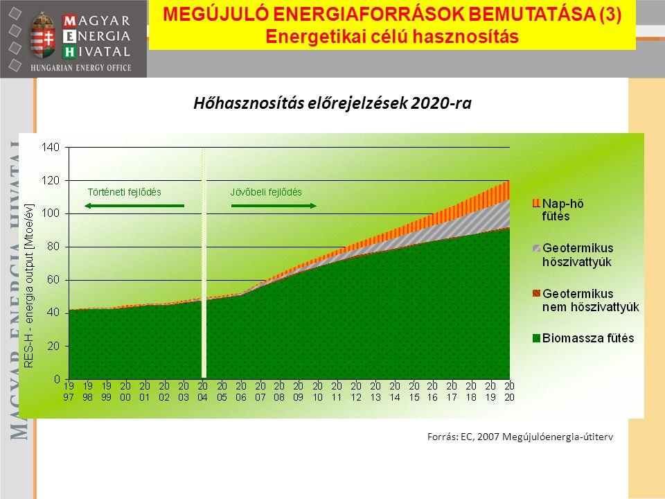 Hőhasznosítás előrejelzések 2020-ra Forrás: EC, 2007 Megújulóenergia-útiterv MEGÚJULÓ ENERGIAFORRÁSOK BEMUTATÁSA (3) Energetikai célú hasznosítás
