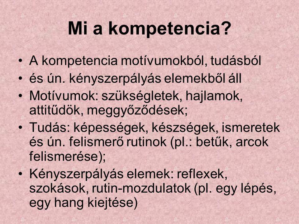 Mi a kompetencia? A kompetencia motívumokból, tudásból és ún. kényszerpályás elemekből áll Motívumok: szükségletek, hajlamok, attitűdök, meggyőződések