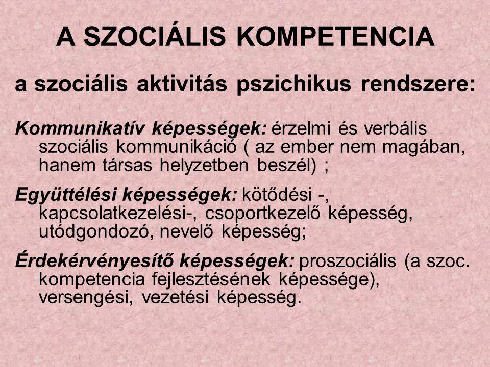 A SZOCIÁLIS KOMPETENCIA a szociális aktivitás pszichikus rendszere: Kommunikatív képességek: érzelmi és verbális szociális kommunikáció ( az ember nem