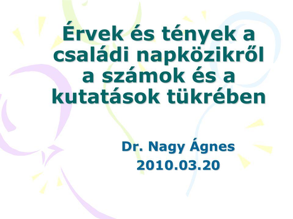 Érvek és tények a családi napközikről a számok és a kutatások tükrében Dr. Nagy Ágnes 2010.03.20