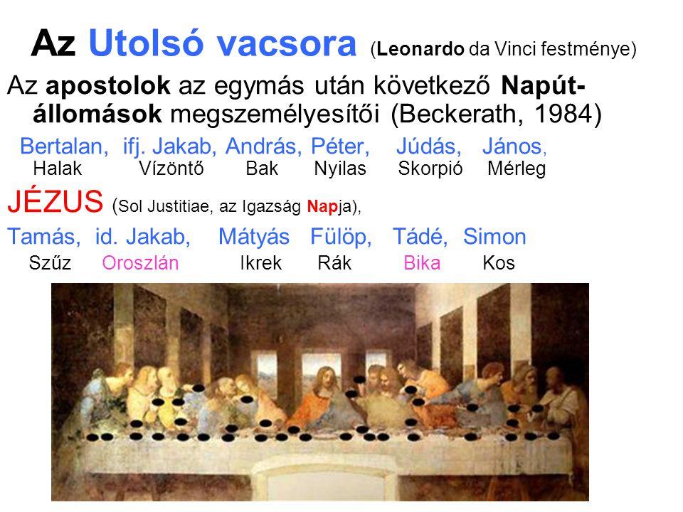 Az Utolsó vacsora (Leonardo da Vinci festménye) Az apostolok az egymás után következő Napút- állomások megszemélyesítői (Beckerath, 1984) Bertalan, if