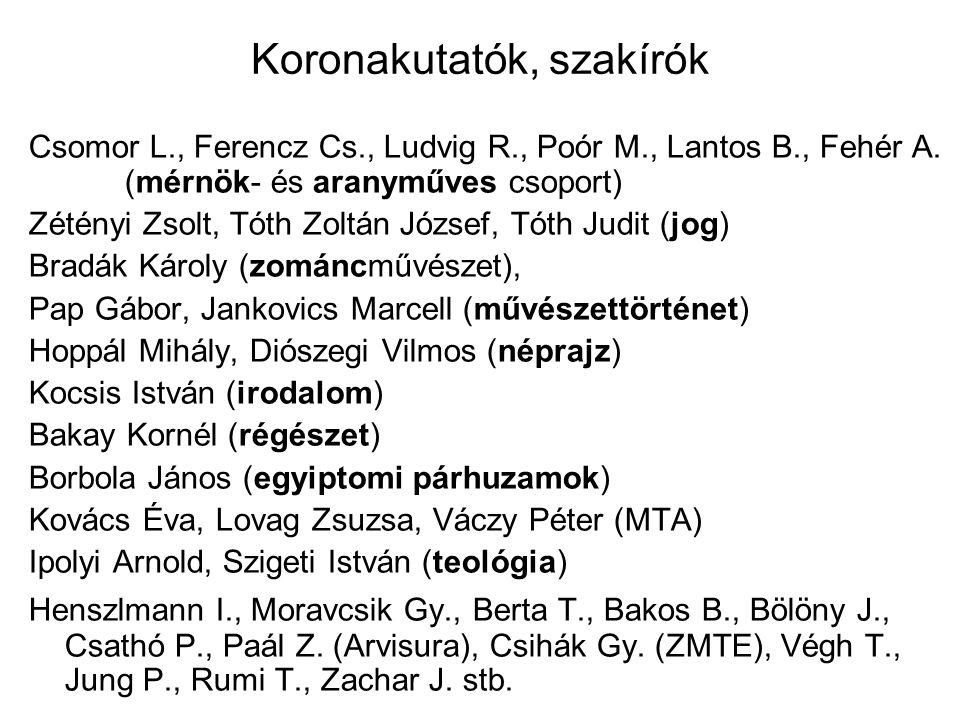 Koronakutatók, szakírók Csomor L., Ferencz Cs., Ludvig R., Poór M., Lantos B., Fehér A. (mérnök- és aranyműves csoport) Zétényi Zsolt, Tóth Zoltán Józ