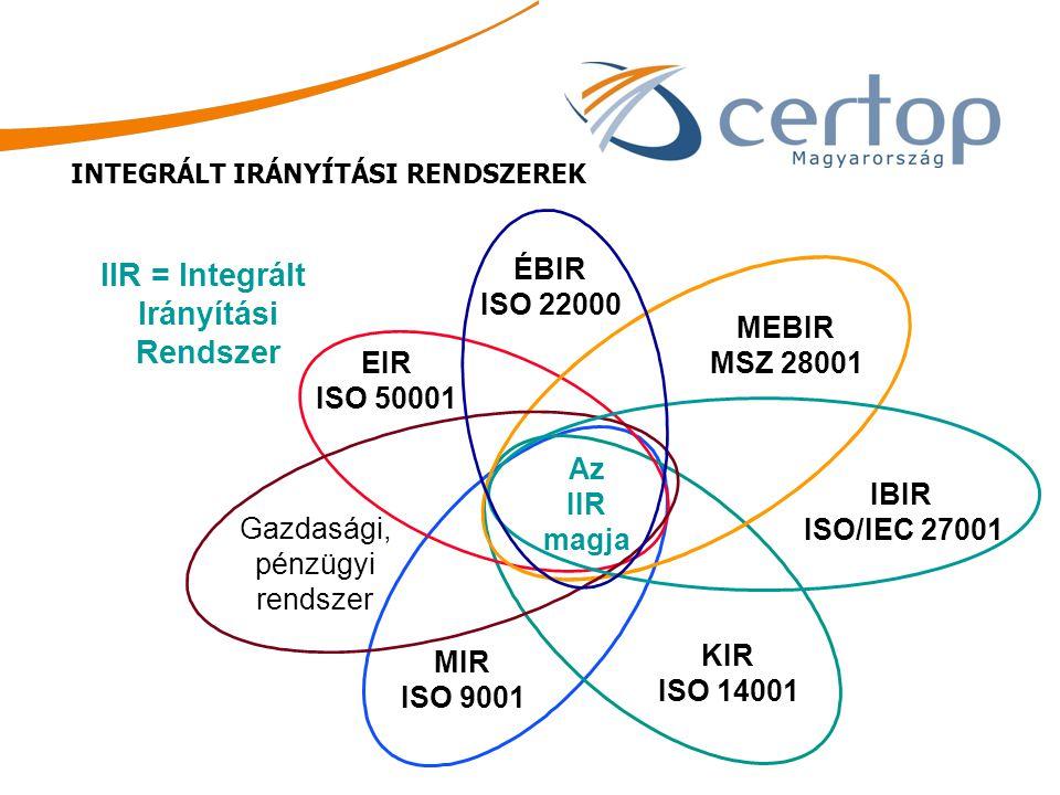 EIR ISO 50001 ÉBIR ISO 22000 KIR ISO 14001 Az IIR magja Gazdasági, pénzügyi rendszer IIR = Integrált Irányítási Rendszer MIR ISO 9001 IBIR ISO/IEC 270