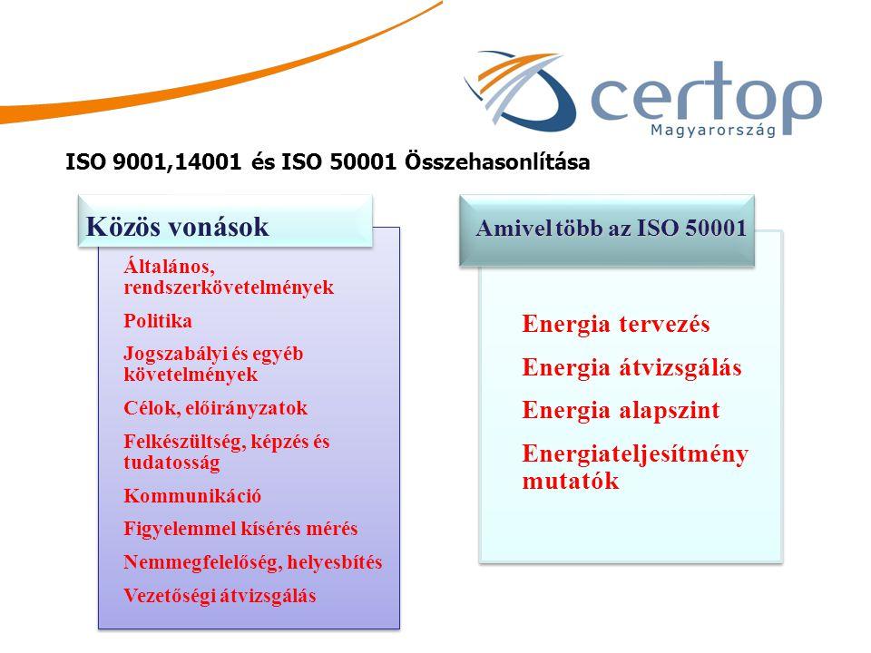 Közös vonások Általános, rendszerkövetelmények Politika Jogszabályi és egyéb követelmények Célok, előirányzatok Felkészültség, képzés és tudatosság Ko