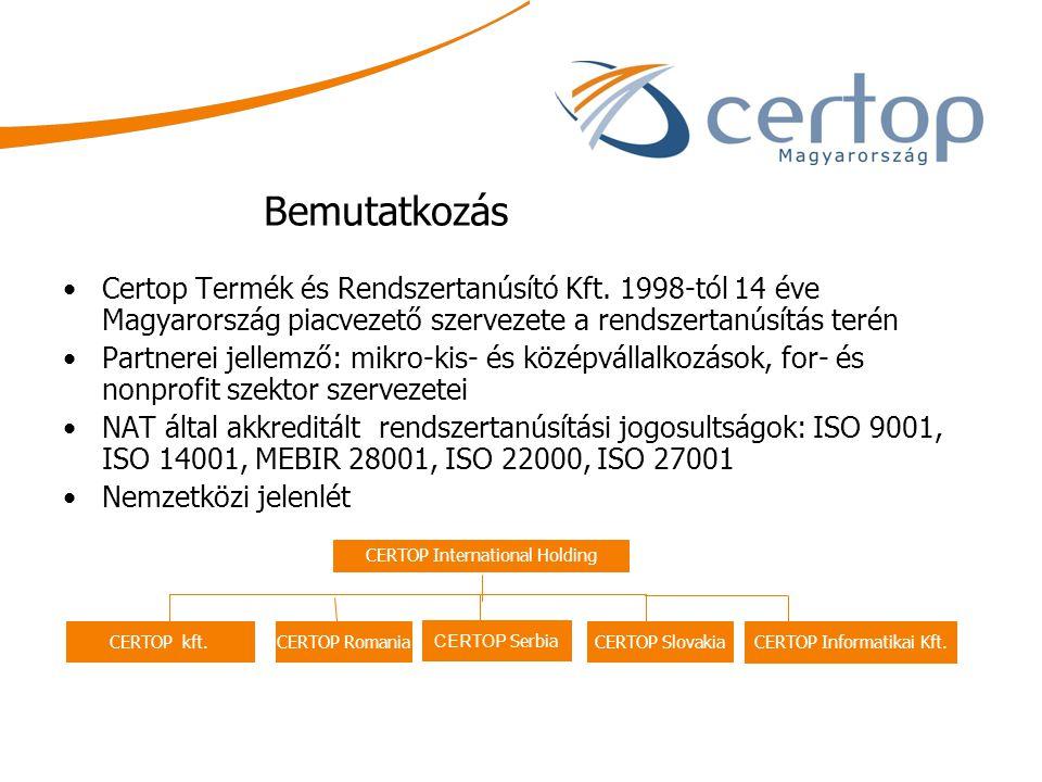 Bemutatkozás Certop Termék és Rendszertanúsító Kft. 1998-tól 14 éve Magyarország piacvezető szervezete a rendszertanúsítás terén Partnerei jellemző: m