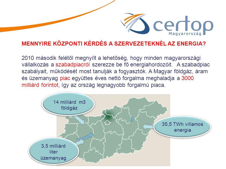 MENNYIRE KÖZPONTI KÉRDÉS A SZERVEZETEKNÉL AZ ENERGIA? 2010 második felétől megnyílt a lehetőség, hogy minden magyarországi vállalkozás a szabadpiacról