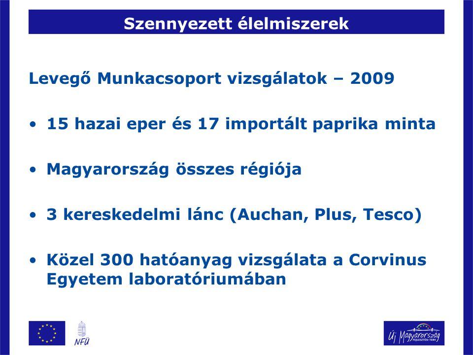 Szennyezett élelmiszerek Levegő Munkacsoport vizsgálatok – 2009 15 hazai eper és 17 importált paprika minta Magyarország összes régiója 3 kereskedelmi