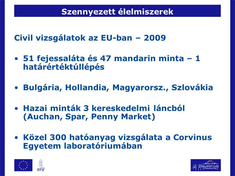 Szennyezett élelmiszerek Civil vizsgálatok az EU-ban – 2009 51 fejessaláta és 47 mandarin minta – 1 határértéktúllépés Bulgária, Hollandia, Magyarorsz