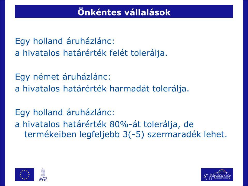 Önkéntes vállalások Egy holland áruházlánc: a hivatalos határérték felét tolerálja. Egy német áruházlánc: a hivatalos határérték harmadát tolerálja. E
