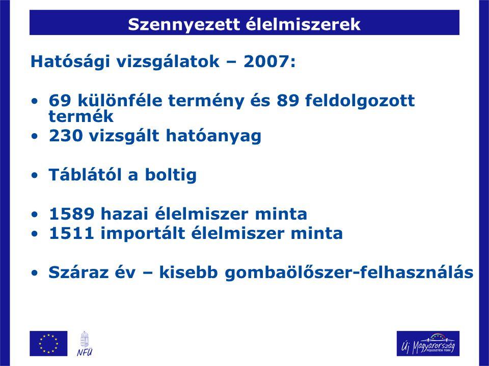 Szennyezett élelmiszerek Hatósági vizsgálatok – 2007: 69 különféle termény és 89 feldolgozott termék 230 vizsgált hatóanyag Táblától a boltig 1589 haz