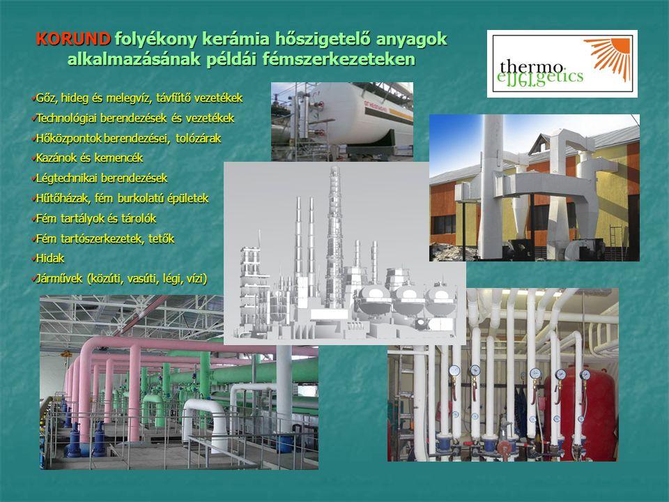 KORUND folyékony kerámia hőszigetelő anyagok alkalmazásának példái fémszerkezeteken Gőz, hideg és melegvíz, távfűtő vezetékek Gőz, hideg és melegvíz,