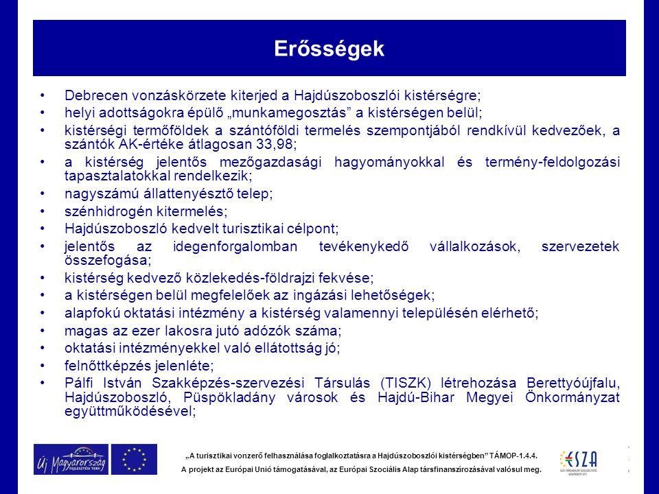 """""""A turisztikai vonzerő felhasználása foglalkoztatásra a Hajdúszoboszlói kistérségben TÁMOP-1.4.4."""