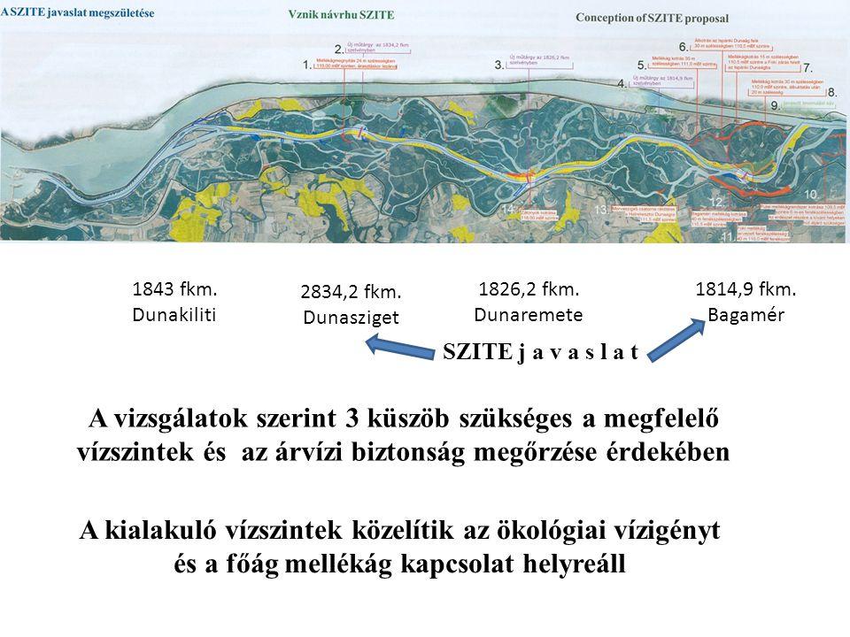 A kialakuló vízszintek közelítik az ökológiai vízigényt és a főág mellékág kapcsolat helyreáll A vizsgálatok szerint 3 küszöb szükséges a megfelelő vízszintek és az árvízi biztonság megőrzése érdekében 1814,9 fkm.