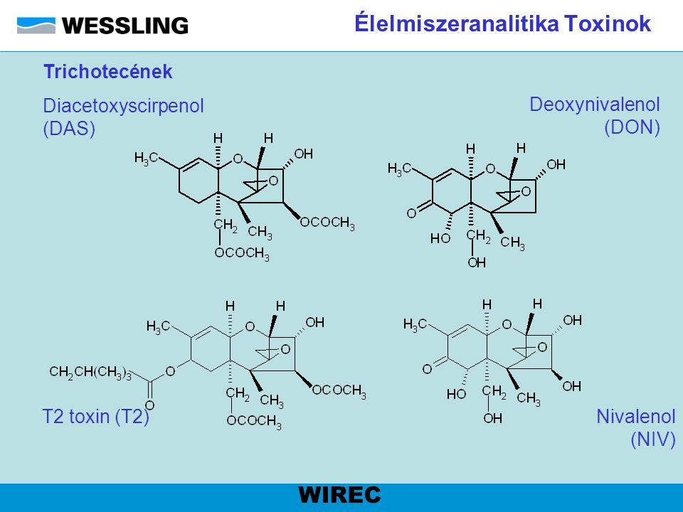 Élelmiszeranalitika Toxinok WIREC Trichotecének Diacetoxyscirpenol (DAS) T2 toxin (T2) Deoxynivalenol (DON) Nivalenol (NIV)