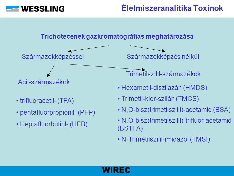 Élelmiszeranalitika Toxinok WIREC Trichotecének gázkromatográfiás meghatározása trifluoracetil- (TFA) pentafluorpropionil- (PFP) Heptafluorbutiril- (H