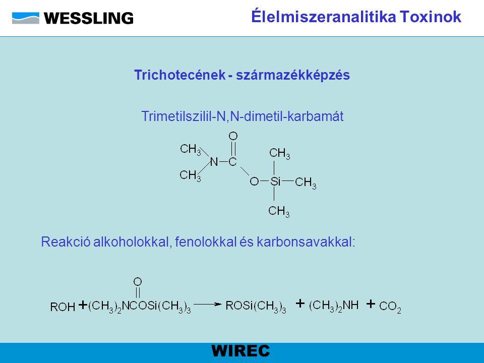 Élelmiszeranalitika Toxinok WIREC Trimetilszilil-N,N-dimetil-karbamát Reakció alkoholokkal, fenolokkal és karbonsavakkal: Trichotecének - származékkép