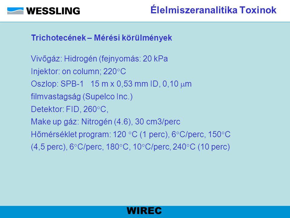 Élelmiszeranalitika Toxinok WIREC Trichotecének – Mérési körülmények Vivőgáz: Hidrogén (fejnyomás: 20 kPa Injektor: on column; 220  C Oszlop: SPB-1 1