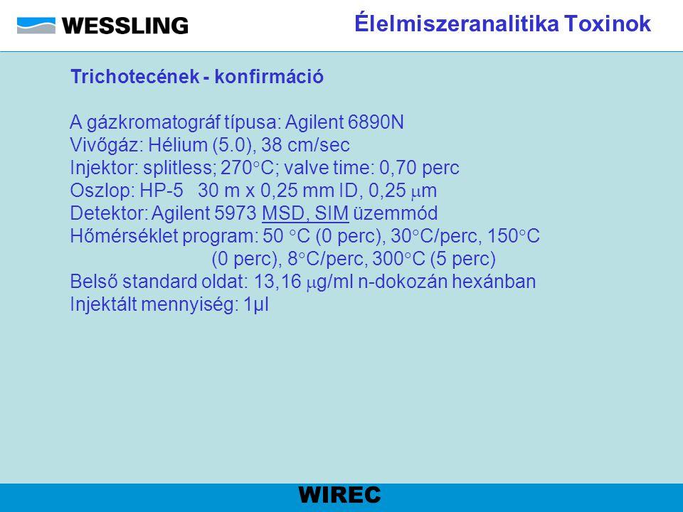Élelmiszeranalitika Toxinok WIREC Trichotecének - konfirmáció A gázkromatográf típusa: Agilent 6890N Vivőgáz: Hélium (5.0), 38 cm/sec Injektor: splitl