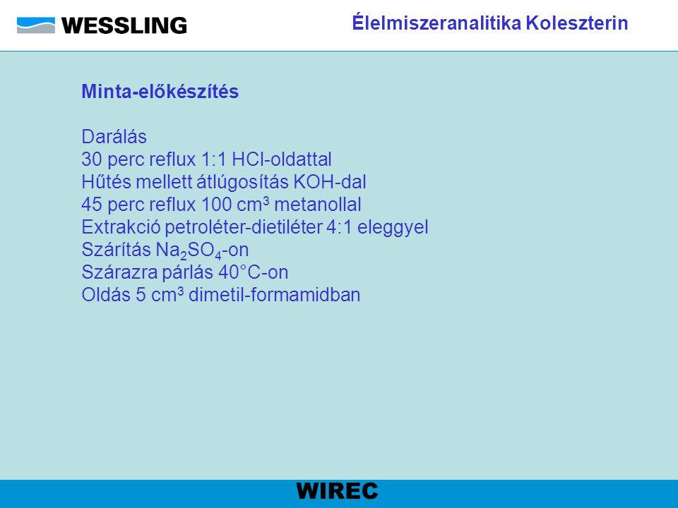 Élelmiszeranalitika Koleszterin WIREC Minta-előkészítés Darálás 30 perc reflux 1:1 HCl-oldattal Hűtés mellett átlúgosítás KOH-dal 45 perc reflux 100 c