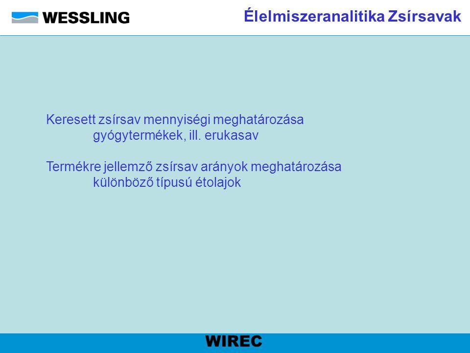 Élelmiszeranalitika Zsírsavak WIREC Keresett zsírsav mennyiségi meghatározása gyógytermékek, ill. erukasav Termékre jellemző zsírsav arányok meghatáro