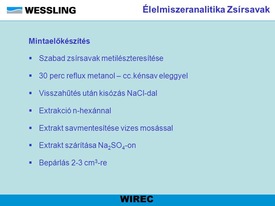 Élelmiszeranalitika Zsírsavak WIREC Mintaelőkészítés  Szabad zsírsavak metilészteresítése  30 perc reflux metanol – cc.kénsav eleggyel  Visszahűtés