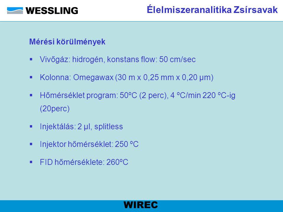 Élelmiszeranalitika Zsírsavak WIREC Mérési körülmények  Vivőgáz: hidrogén, konstans flow: 50 cm/sec  Kolonna: Omegawax (30 m x 0,25 mm x 0,20 µm) 