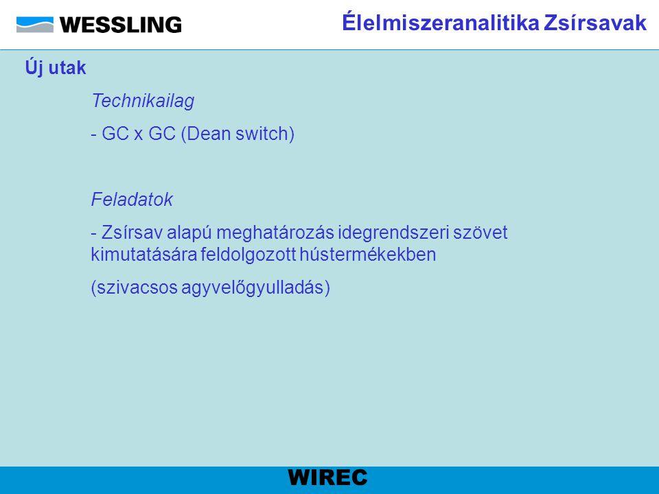Élelmiszeranalitika Zsírsavak WIREC Új utak Technikailag - GC x GC (Dean switch) Feladatok - Zsírsav alapú meghatározás idegrendszeri szövet kimutatás