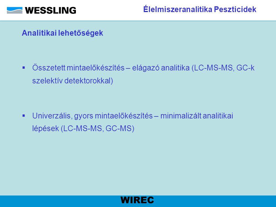 Élelmiszeranalitika Peszticidek WIREC Analitikai lehetőségek  Összetett mintaelőkészítés – elágazó analitika (LC-MS-MS, GC-k szelektív detektorokkal)