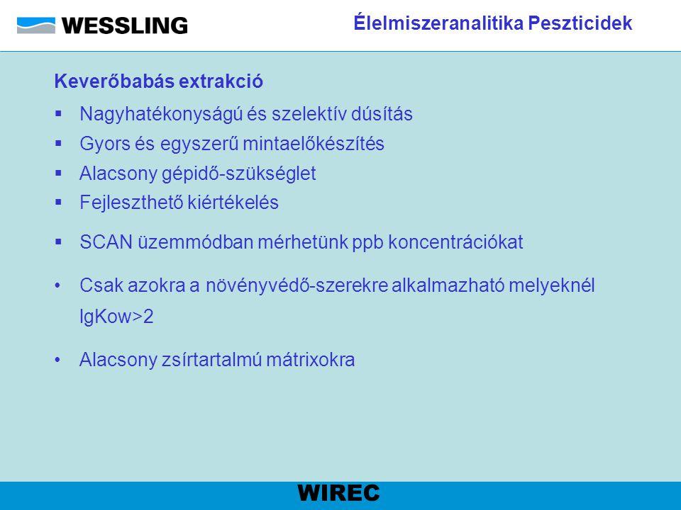 Élelmiszeranalitika Peszticidek WIREC Keverőbabás extrakció  Nagyhatékonyságú és szelektív dúsítás  Gyors és egyszerű mintaelőkészítés  Alacsony gé