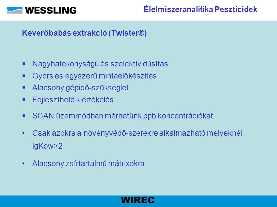 Élelmiszeranalitika Peszticidek WIREC Keverőbabás extrakció (Twister®)  Nagyhatékonyságú és szelektív dúsítás  Gyors és egyszerű mintaelőkészítés 