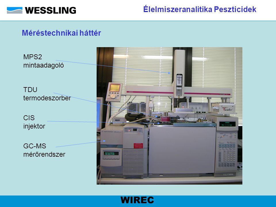 Élelmiszeranalitika Peszticidek WIREC Méréstechnikai háttér MPS2 mintaadagoló TDU termodeszorber CIS injektor GC-MS mérőrendszer