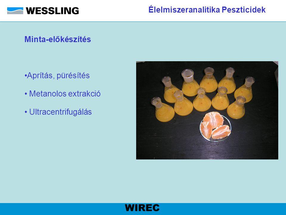 Élelmiszeranalitika Peszticidek WIREC Minta-előkészítés Aprítás, pürésítés Metanolos extrakció Ultracentrifugálás