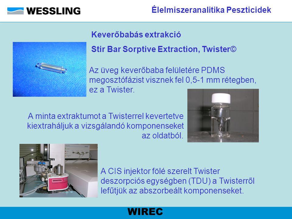 Élelmiszeranalitika Peszticidek WIREC Az üveg keverőbaba felületére PDMS megosztófázist visznek fel 0,5-1 mm rétegben, ez a Twister. A minta extraktum