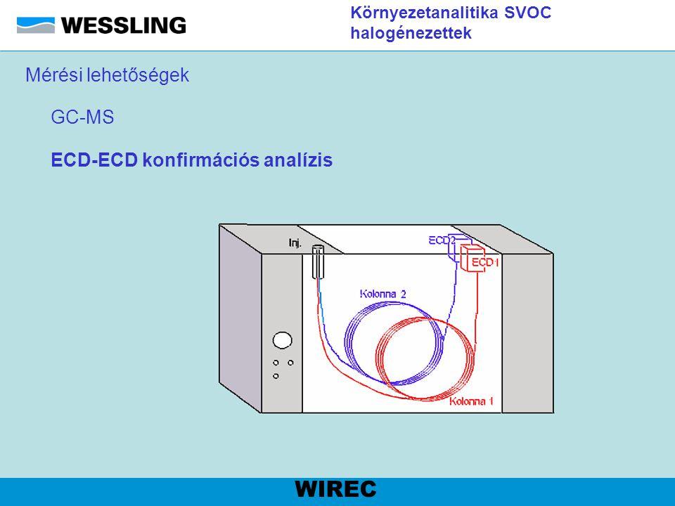 Környezetanalitika SVOC halogénezettek Mérési lehetőségek GC-MS ECD-ECD konfirmációs analízis WIREC