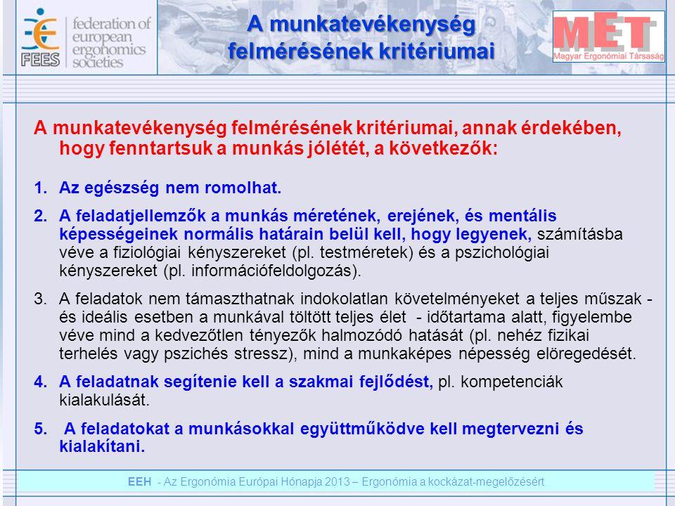 EEH – Az ergonómia európai hónapja 2012 – Ergonómia a kockázat megelőzésért EEH - Az Ergonómia Európai Hónapja 2013 – Ergonómia a kockázat-megelőzésért A munkatevékenység felmérésének kritériumai A munkatevékenység felmérésének kritériumai, annak érdekében, hogy fenntartsuk a munkás jólétét, a következők: 1.Az egészség nem romolhat.