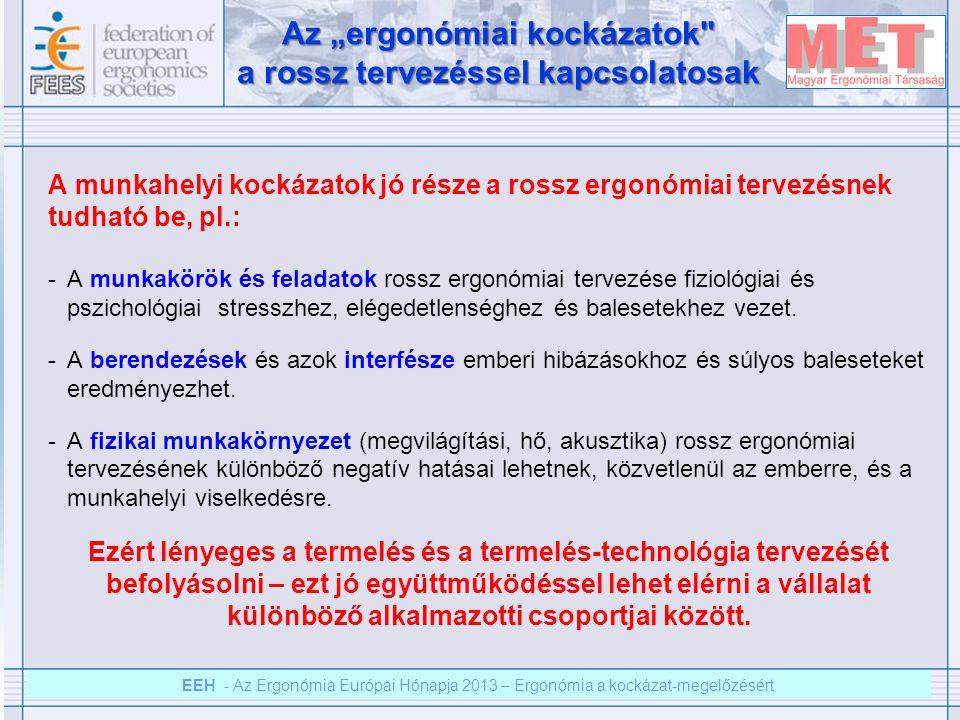 """EEH – Az ergonómia európai hónapja 2012 – Ergonómia a kockázat megelőzésért EEH - Az Ergonómia Európai Hónapja 2013 – Ergonómia a kockázat-megelőzésért Az """"ergonómiai kockázatok a rossz tervezéssel kapcsolatosak A munkahelyi kockázatok jó része a rossz ergonómiai tervezésnek tudható be, pl.: -A munkakörök és feladatok rossz ergonómiai tervezése fiziológiai és pszichológiai stresszhez, elégedetlenséghez és balesetekhez vezet."""