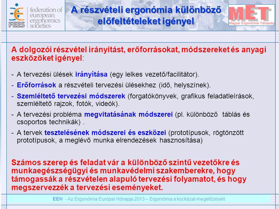 EEH – Az ergonómia európai hónapja 2012 – Ergonómia a kockázat megelőzésért EEH - Az Ergonómia Európai Hónapja 2013 – Ergonómia a kockázat-megelőzésért A részvételi ergonómia különböző előfeltételeket igényel A dolgozói részvétel irányítást, erőforrásokat, módszereket és anyagi eszközöket igényel: -A tervezési ülések irányítása (egy lelkes vezető/facilitátor).