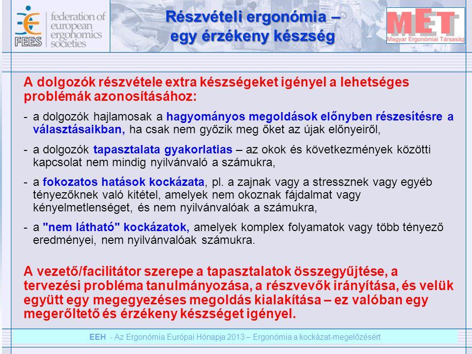 EEH – Az ergonómia európai hónapja 2012 – Ergonómia a kockázat megelőzésért EEH - Az Ergonómia Európai Hónapja 2013 – Ergonómia a kockázat-megelőzésért Részvételi ergonómia – egy érzékeny készség A dolgozók részvétele extra készségeket igényel a lehetséges problémák azonosításához: -a dolgozók hajlamosak a hagyományos megoldások előnyben részesítésre a választásaikban, ha csak nem győzik meg őket az újak előnyeiről, -a dolgozók tapasztalata gyakorlatias – az okok és következmények közötti kapcsolat nem mindig nyilvánvaló a számukra, -a fokozatos hatások kockázata, pl.