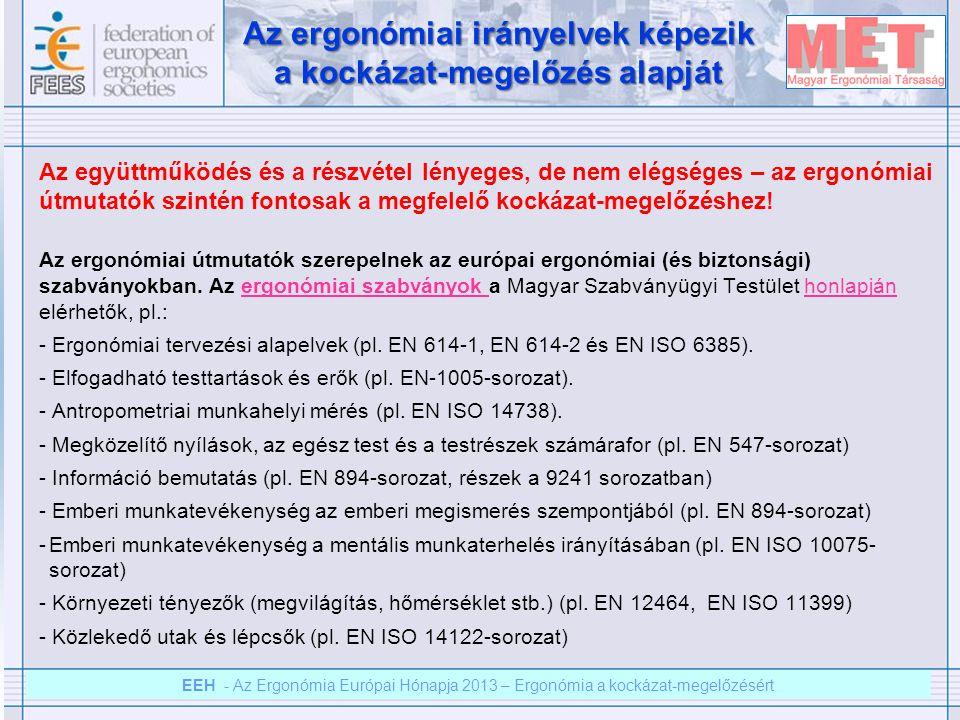 EEH – Az ergonómia európai hónapja 2012 – Ergonómia a kockázat megelőzésért EEH - Az Ergonómia Európai Hónapja 2013 – Ergonómia a kockázat-megelőzésért Az ergonómiai irányelvek képezik a kockázat-megelőzés alapját Az együttműködés és a részvétel lényeges, de nem elégséges – az ergonómiai útmutatók szintén fontosak a megfelelő kockázat-megelőzéshez.