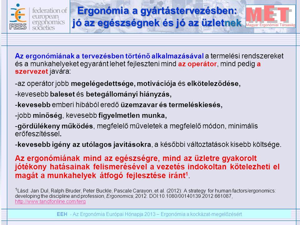 EEH – Az ergonómia európai hónapja 2012 – Ergonómia a kockázat megelőzésért EEH - Az Ergonómia Európai Hónapja 2013 – Ergonómia a kockázat-megelőzésért Ergonómia a gyártástervezésben: jó az egészségnek és jó az üzletnek Az ergonómiának a tervezésben történő alkalmazásával a termelési rendszereket és a munkahelyeket egyaránt lehet fejleszteni mind az operátor, mind pedig a szervezet javára: -az operátor jobb megelégedettsége, motivációja és elköteleződése, -kevesebb baleset és betegállományi hiányzás, -kevesebb emberi hibából eredő üzemzavar és termeléskiesés, -jobb minőség, kevesebb figyelmetlen munka, -gördülékeny működés, megfelelő műveletek a megfelelő módon, minimális erőfeszítéssel.