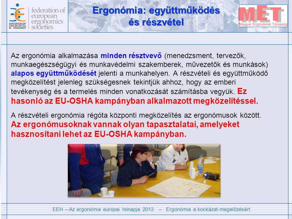 EEH – Az ergonómia európai hónapja 2013 – Ergonómia a kockázat-megelőzésért Ergonómia: együttműködés és részvétel Az ergonómia alkalmazása minden résztvevő (menedzsment, tervezők, munkaegészségügyi és munkavédelmi szakemberek, művezetők és munkások) alapos együttműködését jelenti a munkahelyen.