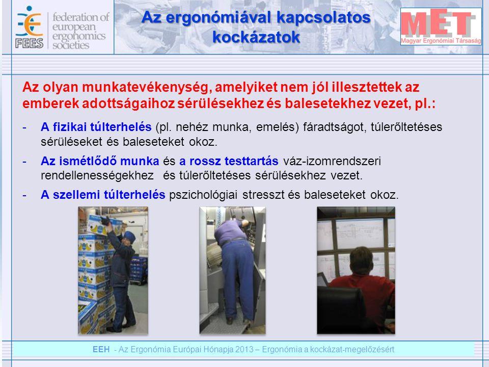 EEH – Az ergonómia európai hónapja 2012 – Ergonómia a kockázat megelőzésért EEH - Az Ergonómia Európai Hónapja 2013 – Ergonómia a kockázat-megelőzésért Az ergonómiával kapcsolatos kockázatok Az olyan munkatevékenység, amelyiket nem jól illesztettek az emberek adottságaihoz sérülésekhez és balesetekhez vezet, pl.: -A fizikai túlterhelés (pl.