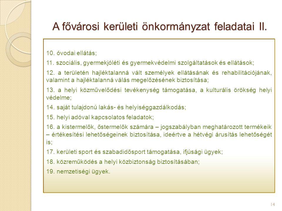 A fővárosi kerületi önkormányzat feladatai II. 14 10. óvodai ellátás; 11. szociális, gyermekjóléti és gyermekvédelmi szolgáltatások és ellátások; 12.