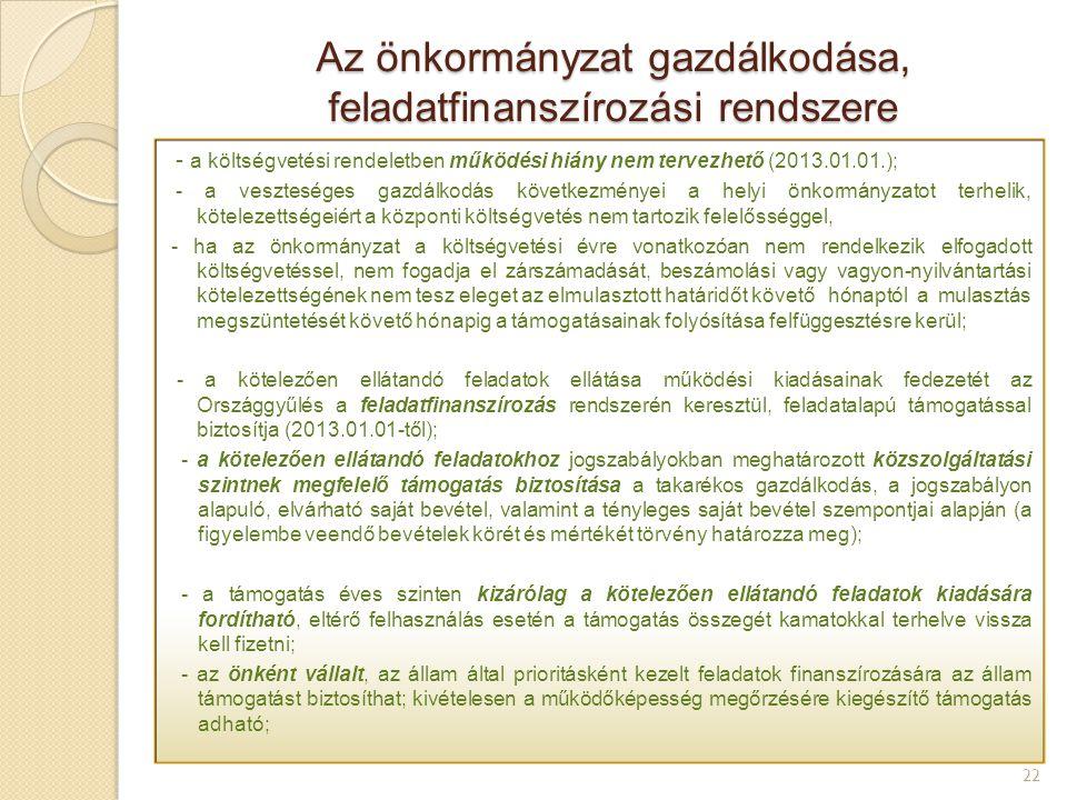 Az önkormányzat gazdálkodása, feladatfinanszírozási rendszere 22 - a költségvetési rendeletben működési hiány nem tervezhető (2013.01.01.); - a veszte