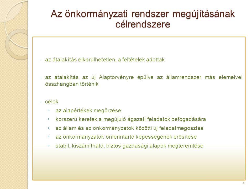 - az átalakítás elkerülhetetlen, a feltételek adottak - az átalakítás az új Alaptörvényre épülve az államrendszer más elemeivel összhangban történik -